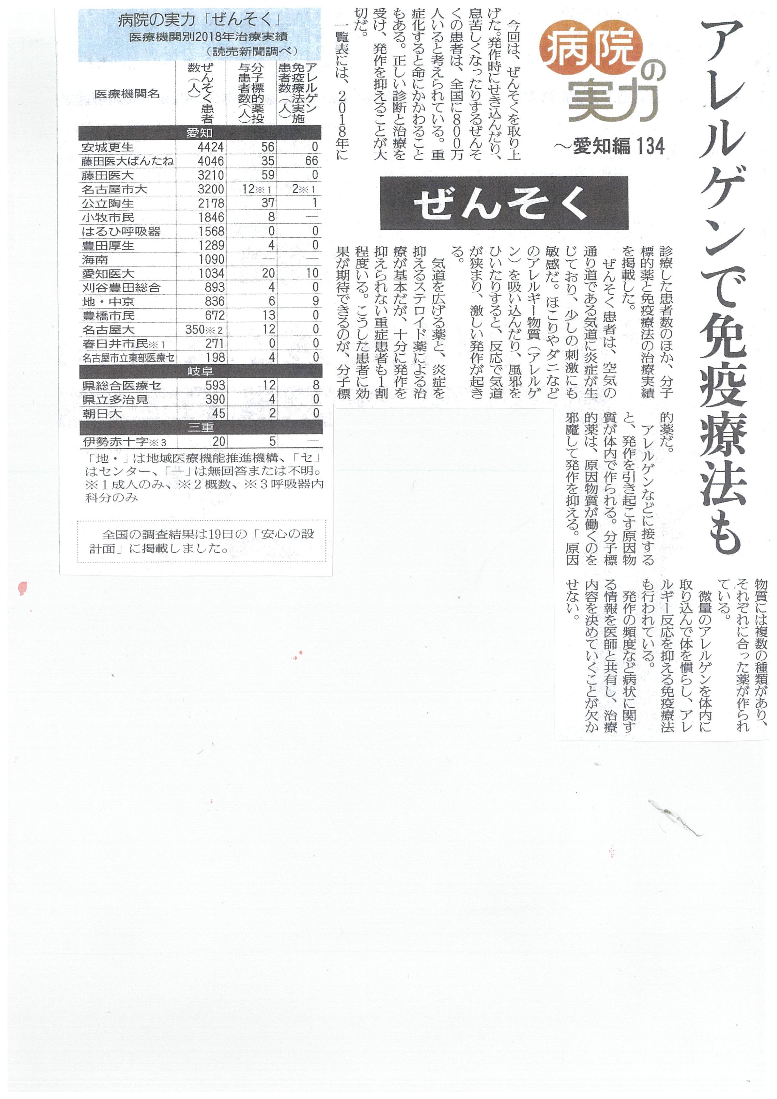 読売新聞地域版「ぜんそく」アンケート