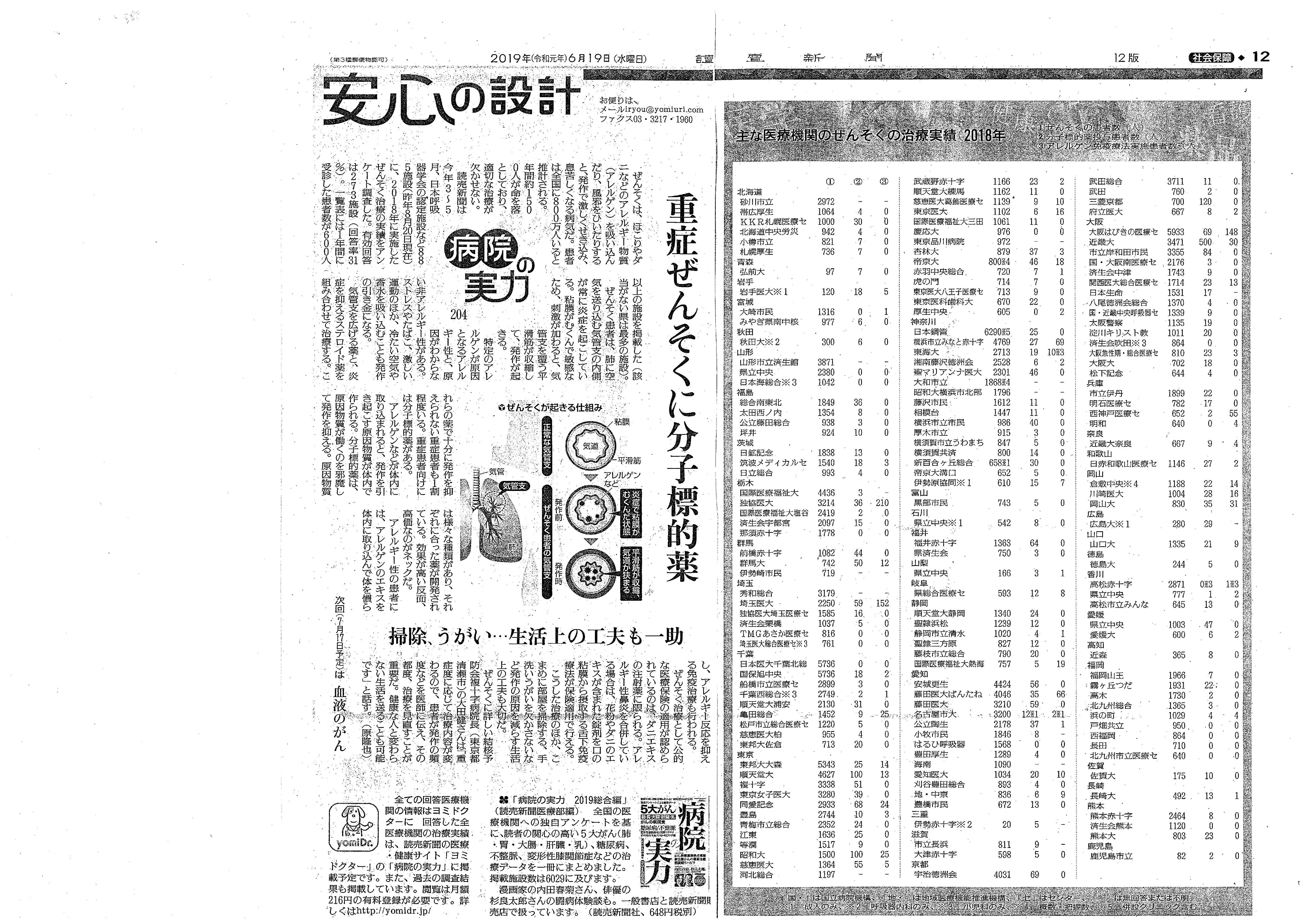 読売新聞全国版「ぜんそく」アンケート